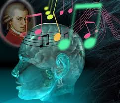 Terapie prin Muzica  Criteriul National