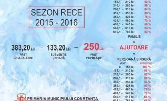Ultima ora! Noul pret al caldurii in Constanta: 250 RON/GigaCalorie