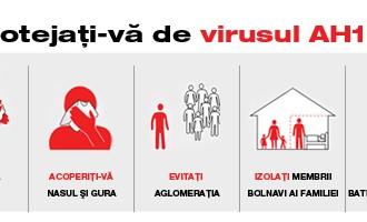 Cazuri noi de gripa porcina confirmate si la Constanta!