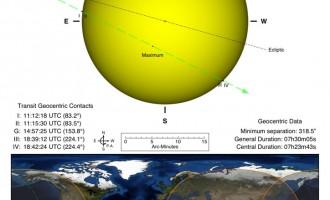 Planeta Mercur se aliniază cu Terra şi Soarele