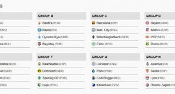Grupele UEFA Champions League pentru sezonul 2016-2017!