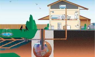 Reguli de intretinere a fosei septice ecologice