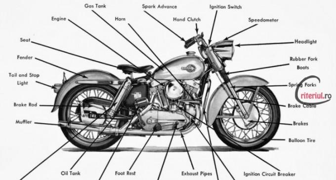 Aflați mai multe despre noile piese de motocicletă prezentate la ultimul salon moto din Bucureşti