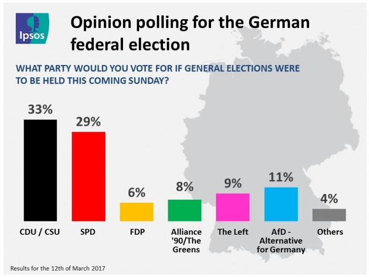 Ipsos_Public_Affairs_Wahlforschung_12-03-2017-EN