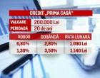 Roborul, cate e Roborul? Ratele la creditele bancare se vor dubla în 3 luni? Sau se vor tripla?!