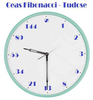 Ceas Fibonacci Tudose