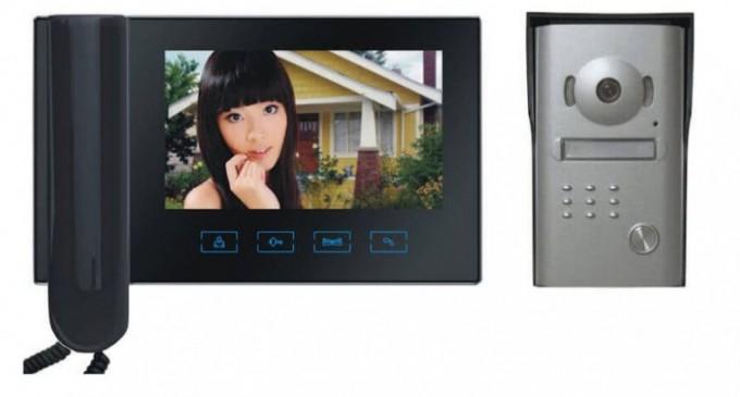 Videointerfonul, elementul de siguranta care elimina o multime de riscuri