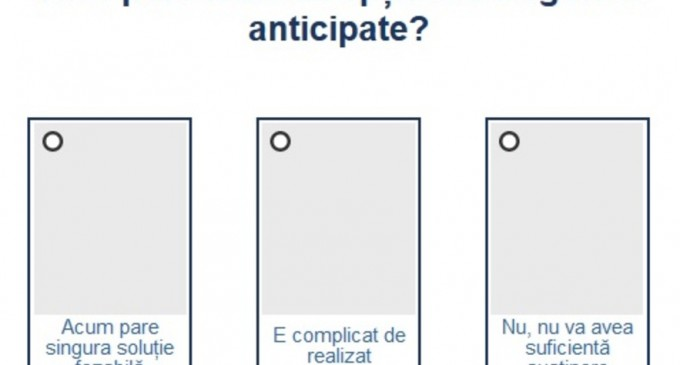 SONDAJ Vi se pare fezabilă opțiunea alegerilor anticipate? – Politic