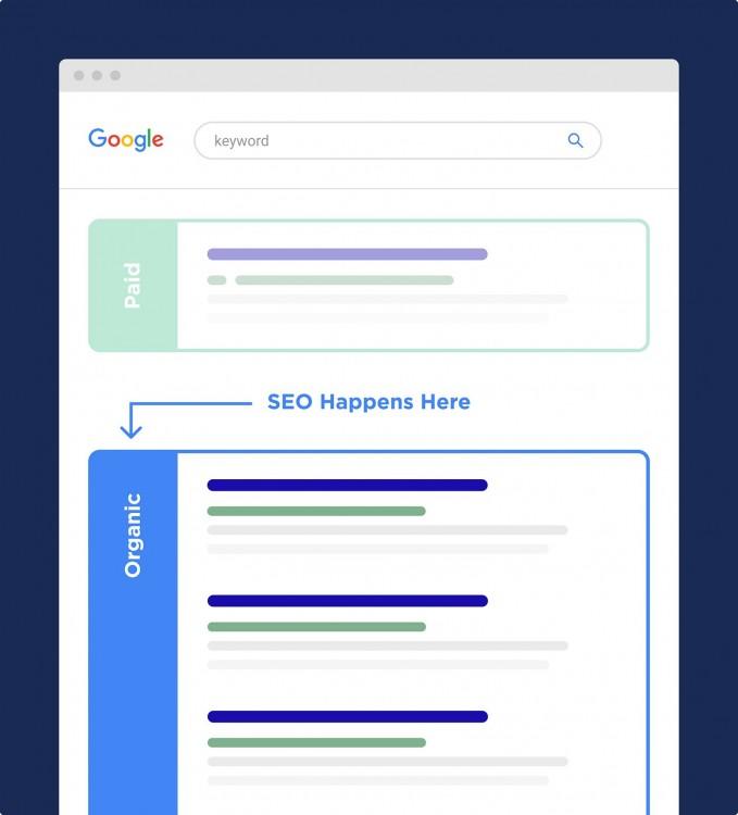 ghid-seo-optimizare-site