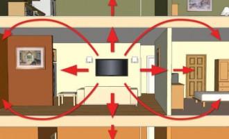 Izolarea fonică, modul sigur de a-ți crește confortul acasă!