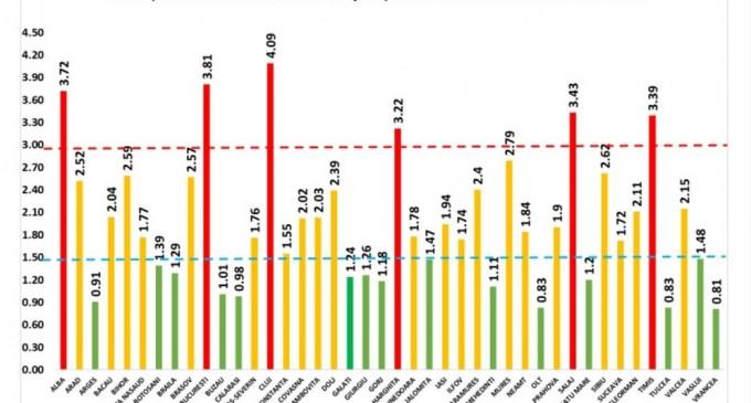 Rata de infectare în județul Cluj a trecut de 4, în București a ajuns la 3,81 / Situația județ cu județ – Coronavirus