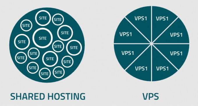 Diferenţele dintre un VPS si un server normal