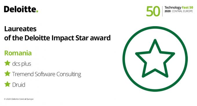 webPR: Trei companii românești sunt recunoscute în cadrul competiției Deloitte 2020 Central Europe Technology Fast 50 la categoria Impact Star Award – Opinia specialistilor Deloitte