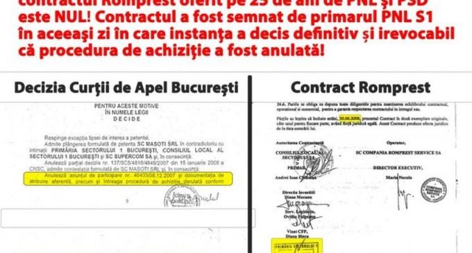 Clotilde Aramand: Astăzi am aflat ceva incredibil: Contractul dintre Primăria Sectorului 1 și Romprest nu există – Administratie Locala